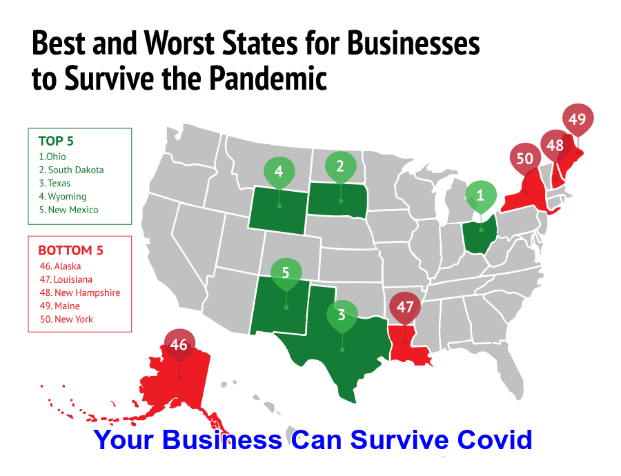 Your Business Can Survive Covid